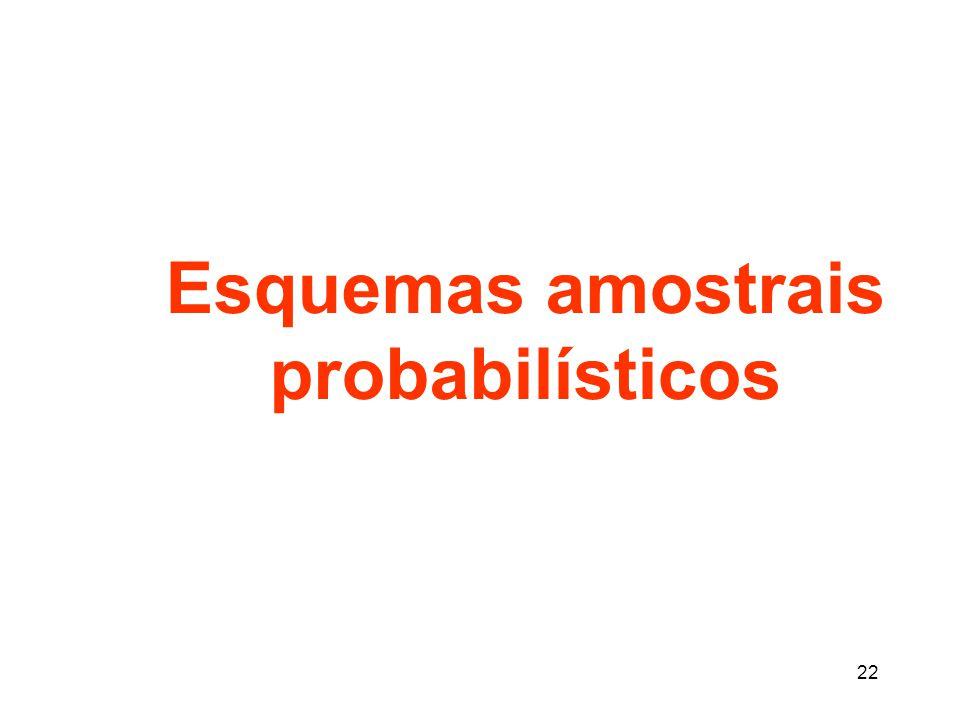 Esquemas amostrais probabilísticos