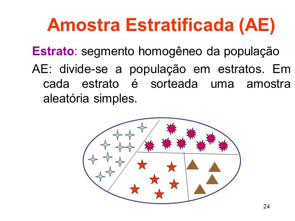 Amostra Estratificada (AE)