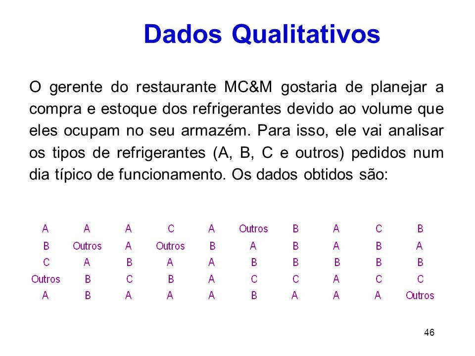 Dados Qualitativos