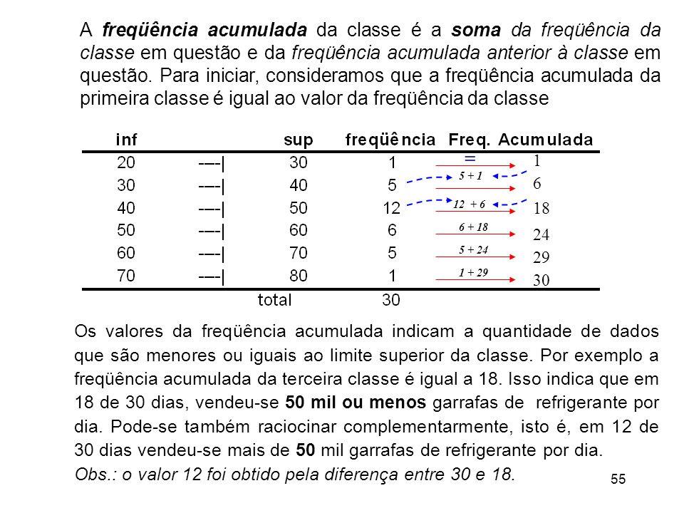 A freqüência acumulada da classe é a soma da freqüência da classe em questão e da freqüência acumulada anterior à classe em questão. Para iniciar, consideramos que a freqüência acumulada da primeira classe é igual ao valor da freqüência da classe