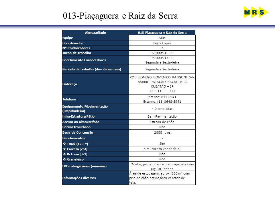 013-Piaçaguera e Raiz da Serra