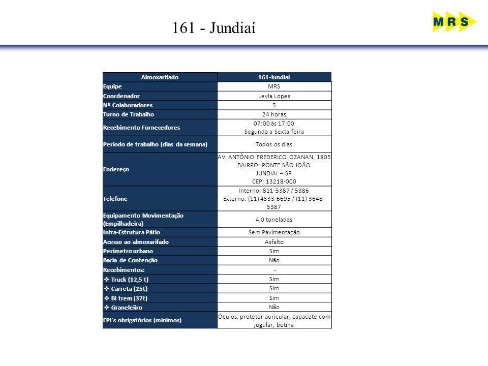 161 - Jundiaí Almoxarifado 161-Jundiaí Equipe MRS Coordenador