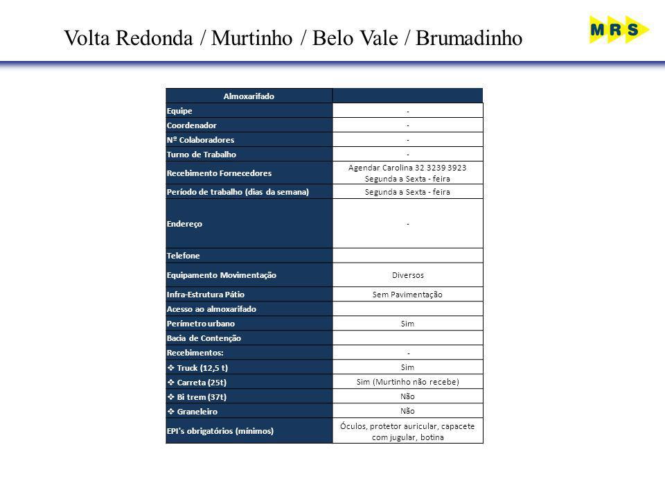 Volta Redonda / Murtinho / Belo Vale / Brumadinho