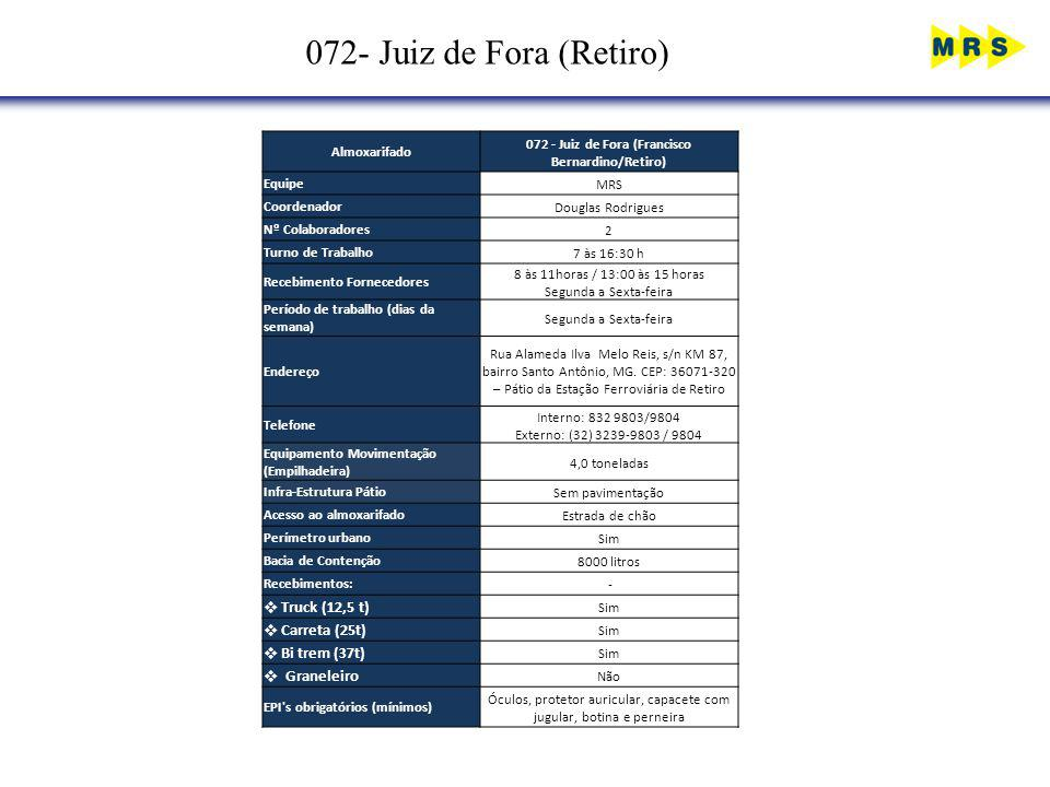 072 - Juiz de Fora (Francisco Bernardino/Retiro)