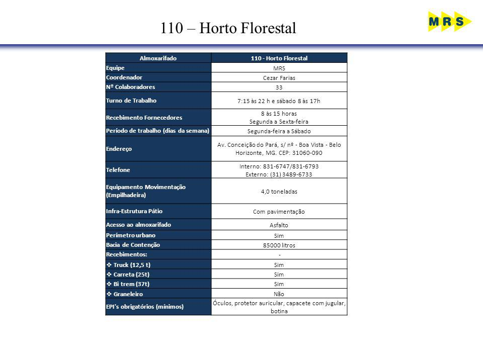 110 – Horto Florestal Almoxarifado 110 - Horto Florestal Equipe MRS