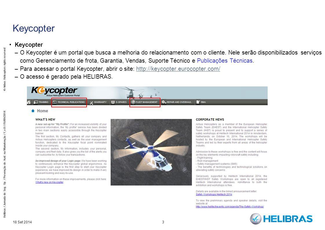 Keycopter Keycopter.