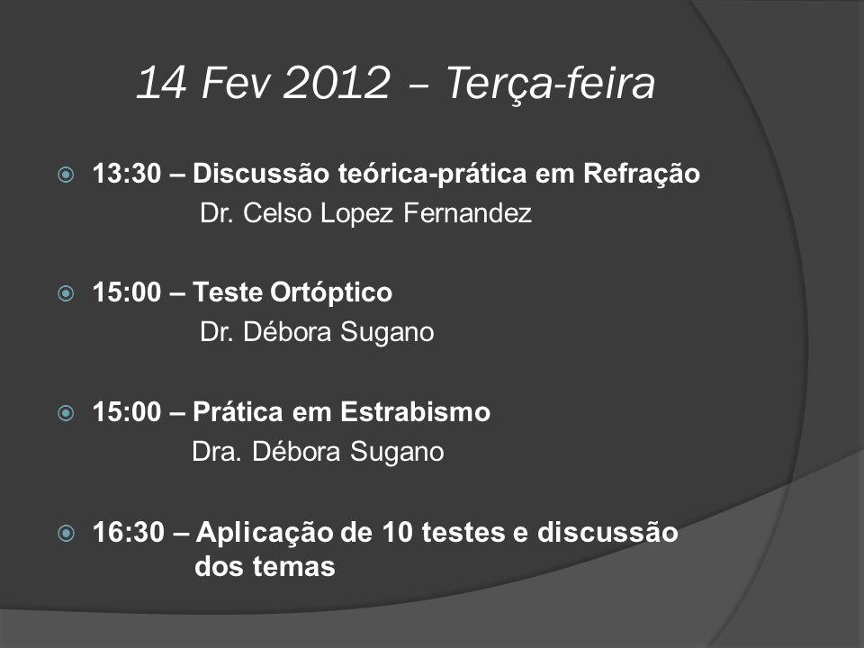 14 Fev 2012 – Terça-feira 13:30 – Discussão teórica-prática em Refração. Dr. Celso Lopez Fernandez.