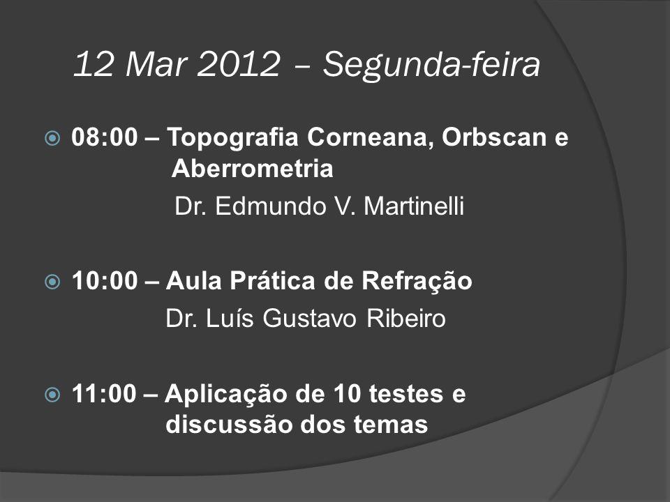 12 Mar 2012 – Segunda-feira 08:00 – Topografia Corneana, Orbscan e Aberrometria. Dr. Edmundo V. Martinelli.