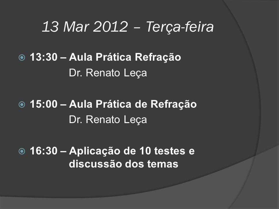13 Mar 2012 – Terça-feira 13:30 – Aula Prática Refração