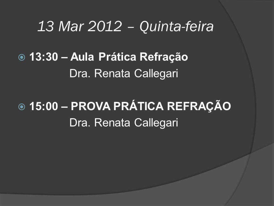 13 Mar 2012 – Quinta-feira 13:30 – Aula Prática Refração