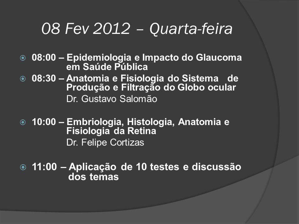 08 Fev 2012 – Quarta-feira 08:00 – Epidemiologia e Impacto do Glaucoma em Saúde Pública.