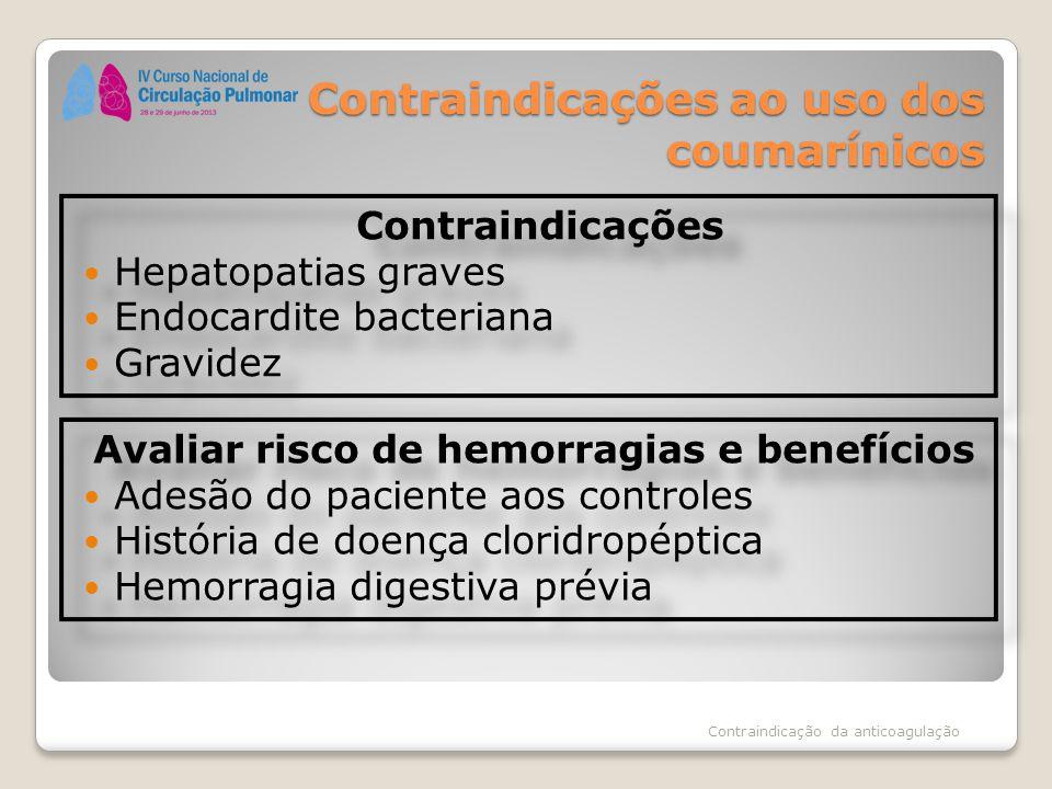 Contraindicações ao uso dos coumarínicos