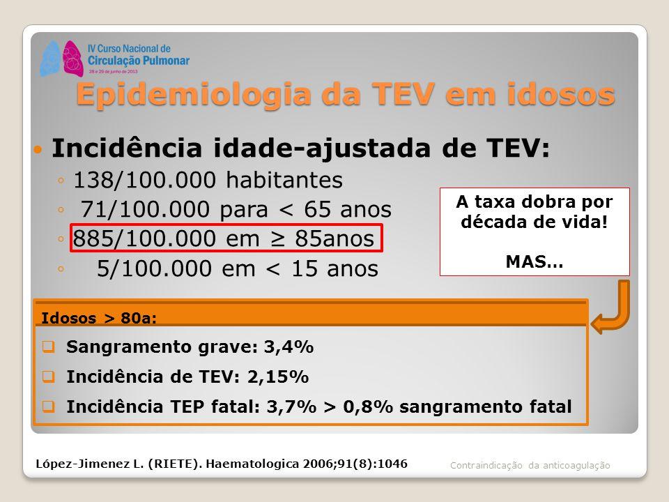 Epidemiologia da TEV em idosos