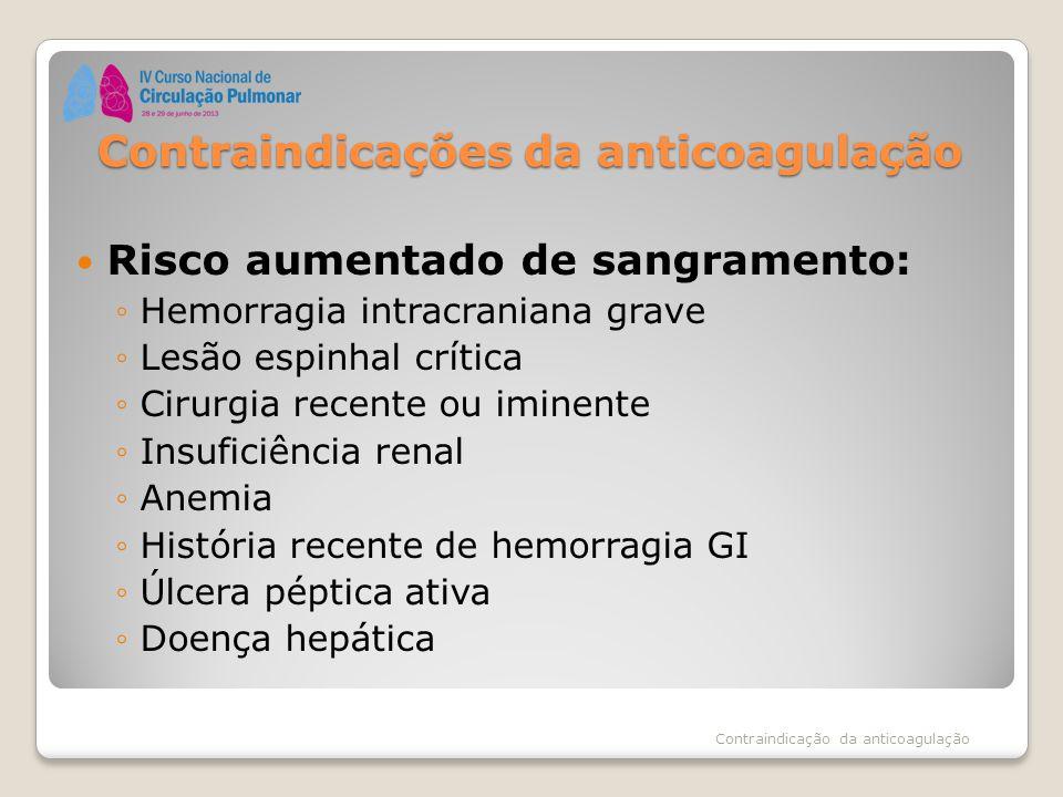 Contraindicações da anticoagulação