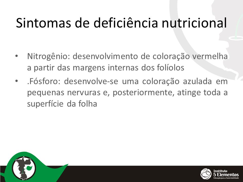 Sintomas de deficiência nutricional