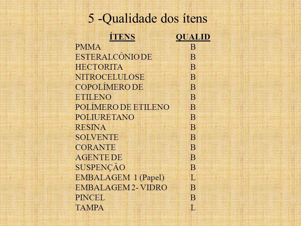 5 -Qualidade dos ítens ÍTENS PMMA ESTERALCÔNIO DE HECTORITA