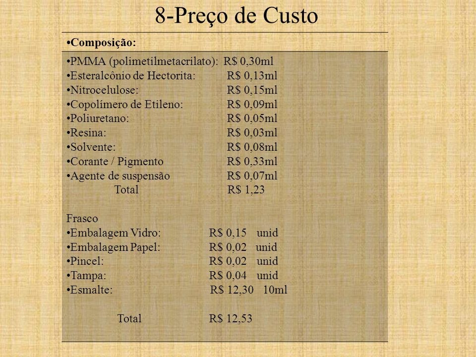 8-Preço de Custo •Composição: •PMMA (polimetilmetacrilato): R$ 0,30ml