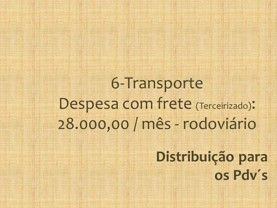 6-Transporte Despesa com frete (Terceirizado): 28