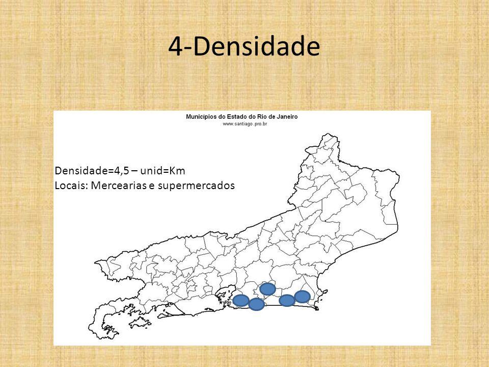4-Densidade Densidade=4,5 – unid=Km Locais: Mercearias e supermercados