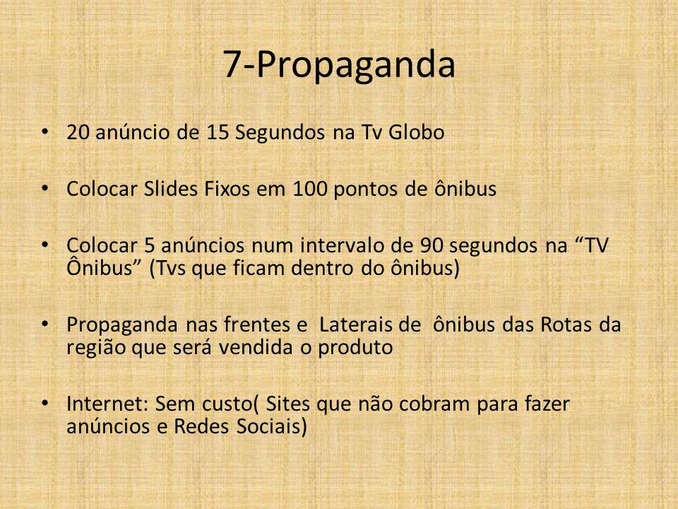 7-Propaganda 20 anúncio de 15 Segundos na Tv Globo