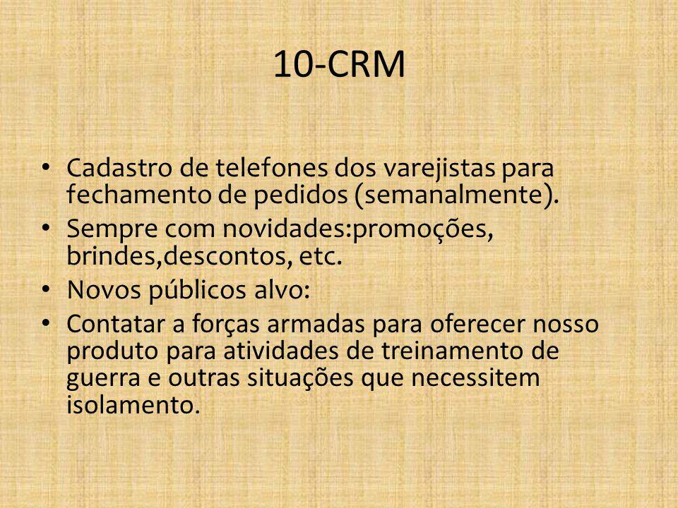 10-CRM Cadastro de telefones dos varejistas para fechamento de pedidos (semanalmente). Sempre com novidades:promoções, brindes,descontos, etc.