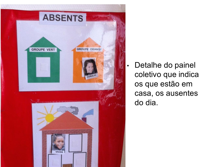 ao Detalhe do painel coletivo que indica os que estão em casa, os ausentes do dia.