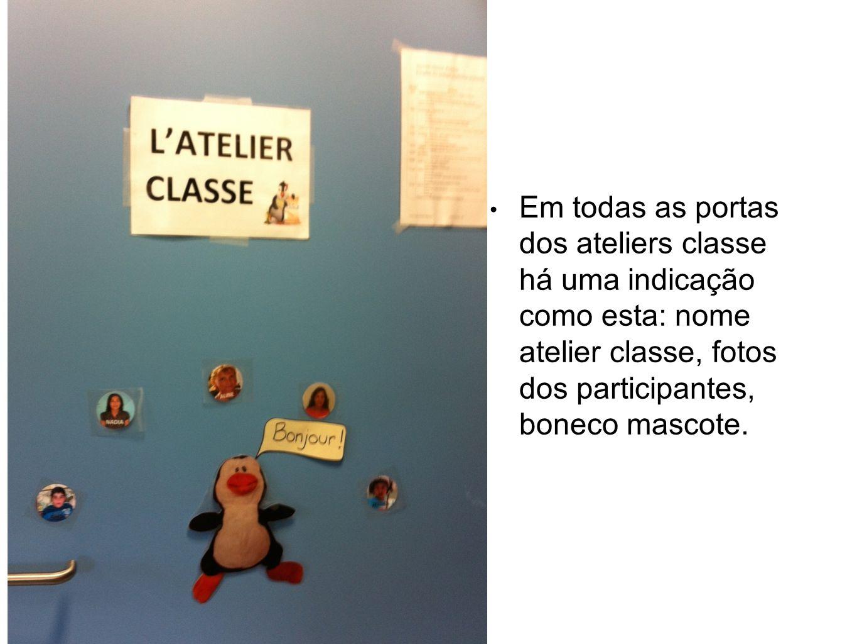 Em todas as portas dos ateliers classe há uma indicação como esta: nome atelier classe, fotos dos participantes, boneco mascote.