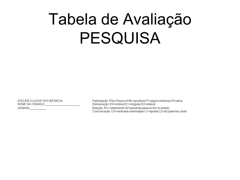 Tabela de Avaliação PESQUISA