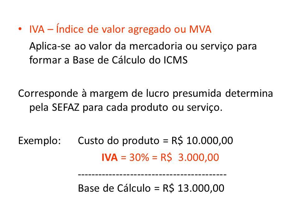 IVA – Índice de valor agregado ou MVA