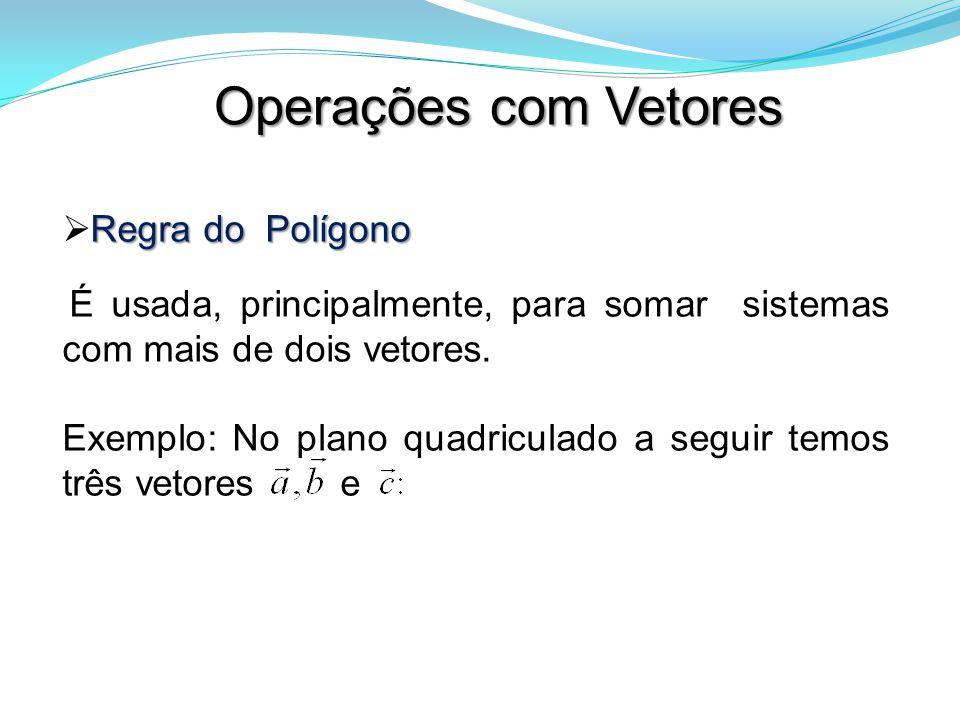 Operações com Vetores Regra do Polígono