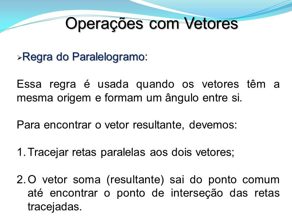 Operações com Vetores Regra do Paralelogramo: Essa regra é usada quando os vetores têm a mesma origem e formam um ângulo entre si.