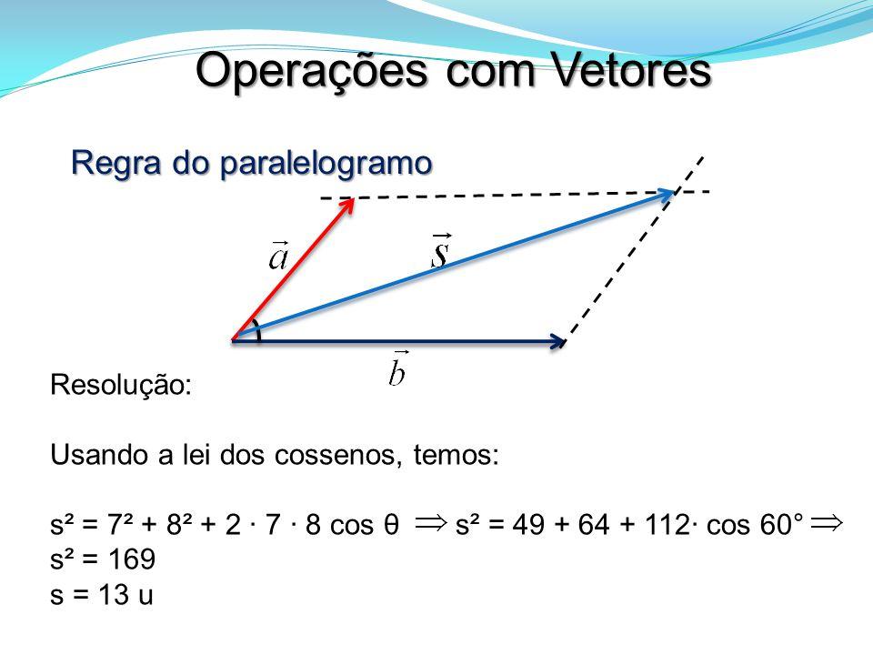 Operações com Vetores Regra do paralelogramo Resolução: