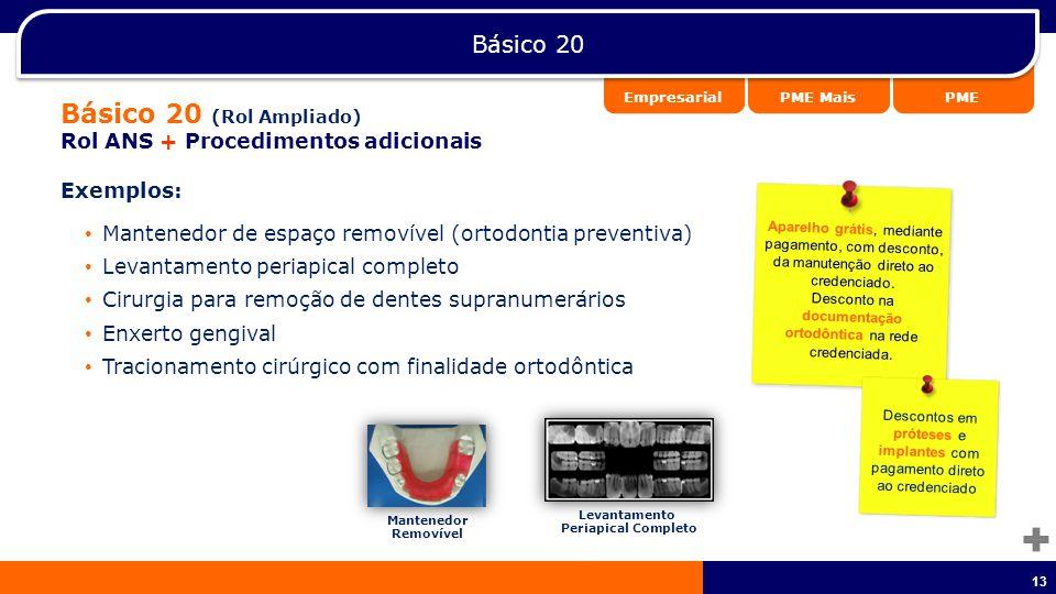 Básico 20 (Rol Ampliado) Básico 20 Rol ANS + Procedimentos adicionais