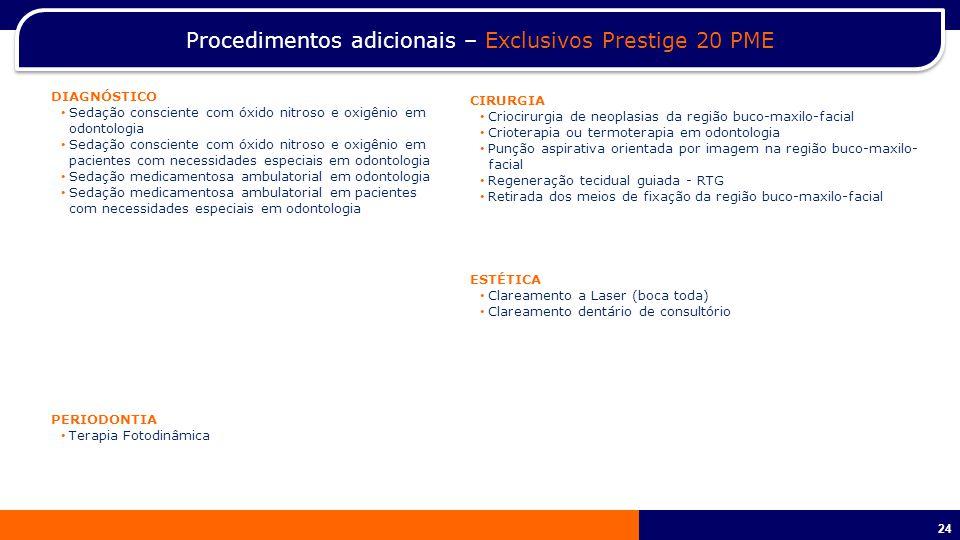 Procedimentos adicionais – Exclusivos Prestige 20 PME