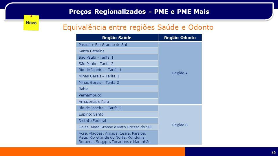 Preços Regionalizados - PME e PME Mais