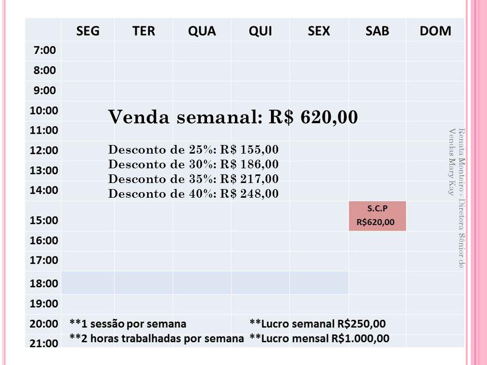 Venda semanal: R$ 620,00 Desconto de 25%: R$ 155,00