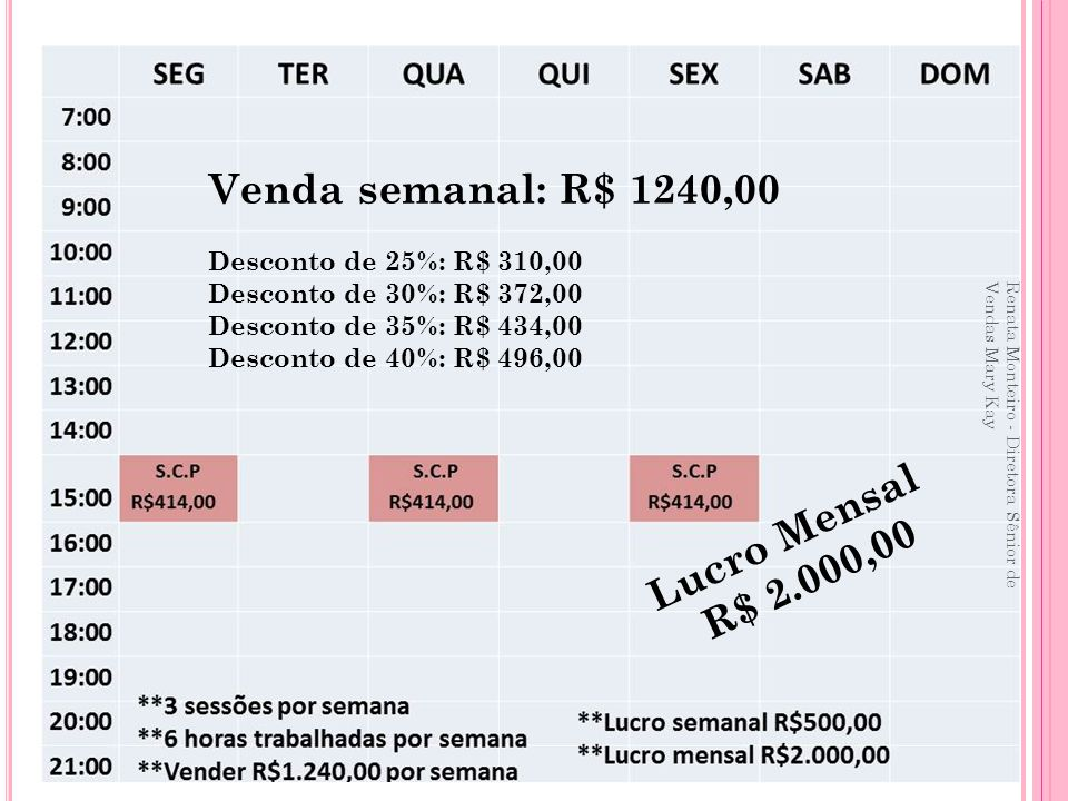 Venda semanal: R$ 1240,00 Lucro Mensal R$ 2.000,00
