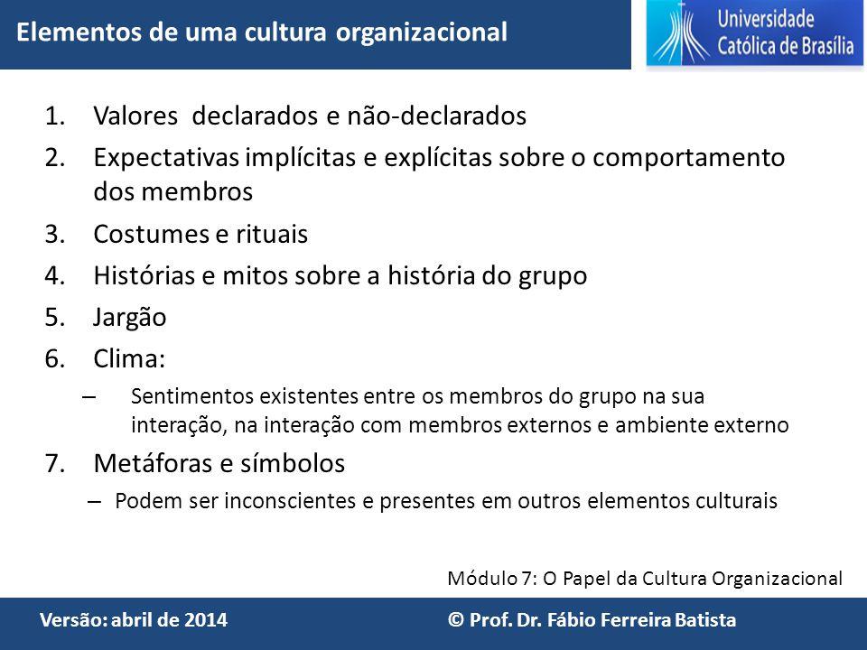 Elementos de uma cultura organizacional
