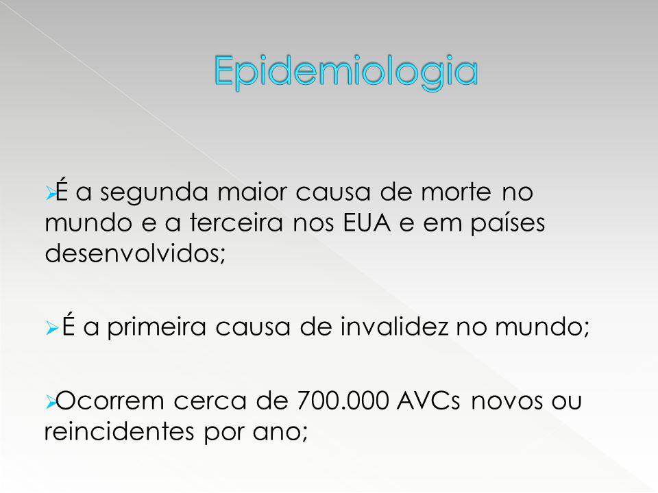 Epidemiologia É a segunda maior causa de morte no mundo e a terceira nos EUA e em países desenvolvidos;