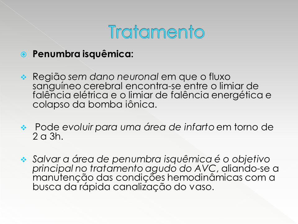 Tratamento Penumbra isquêmica: