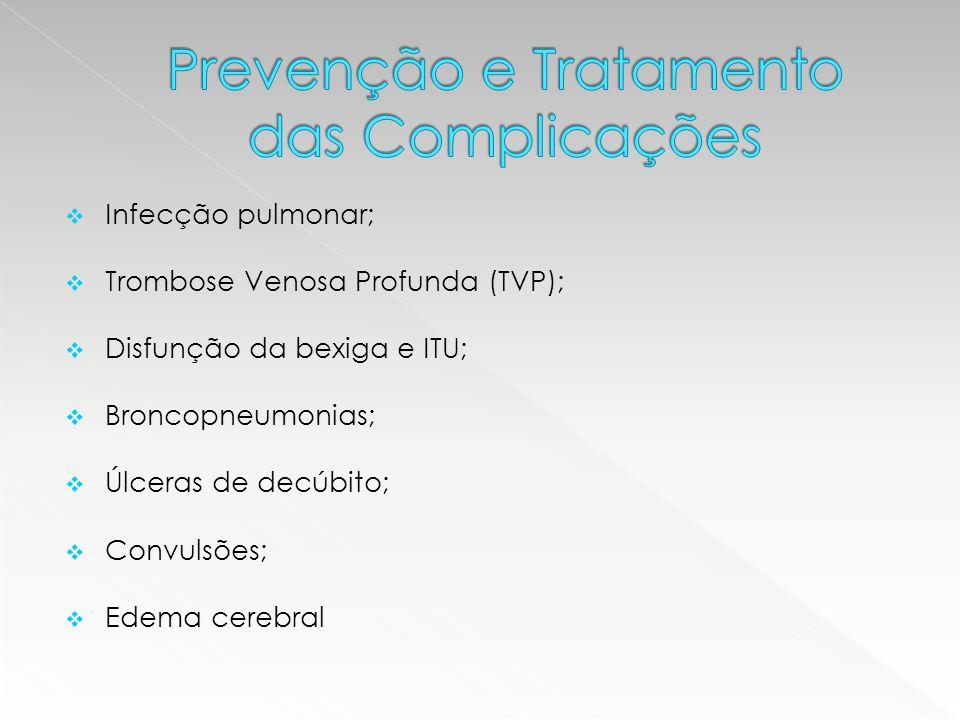 Prevenção e Tratamento das Complicações