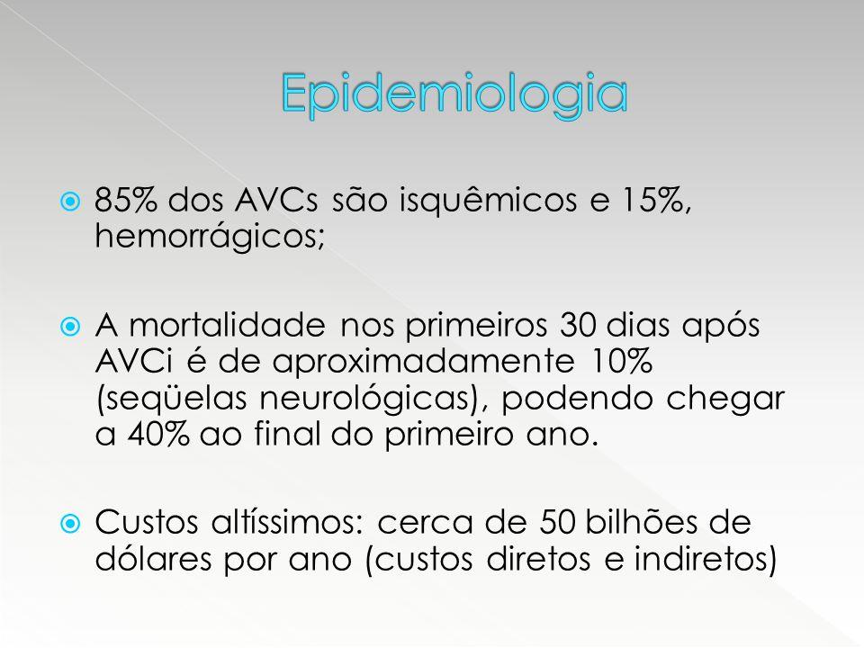 Epidemiologia 85% dos AVCs são isquêmicos e 15%, hemorrágicos;