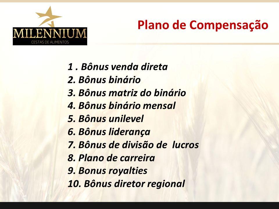 Plano de Compensação 1 . Bônus venda direta 2. Bônus binário