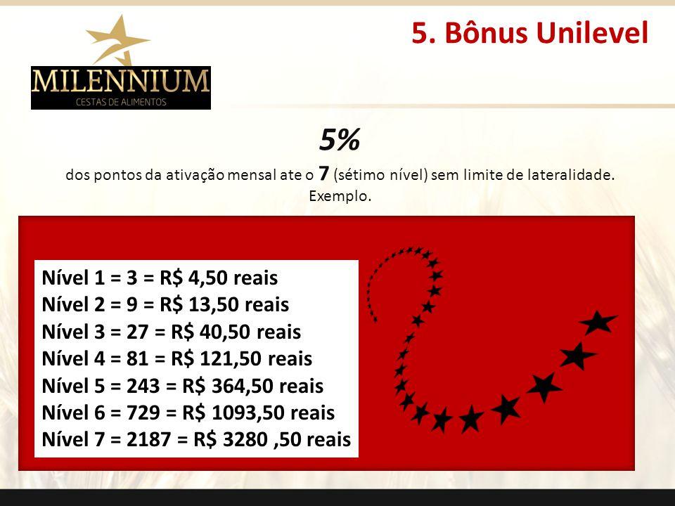 5% 5. Bônus Unilevel Nível 1 = 3 = R$ 4,50 reais