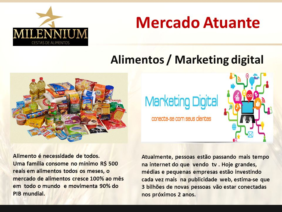 Mercado Atuante Alimentos / Marketing digital .