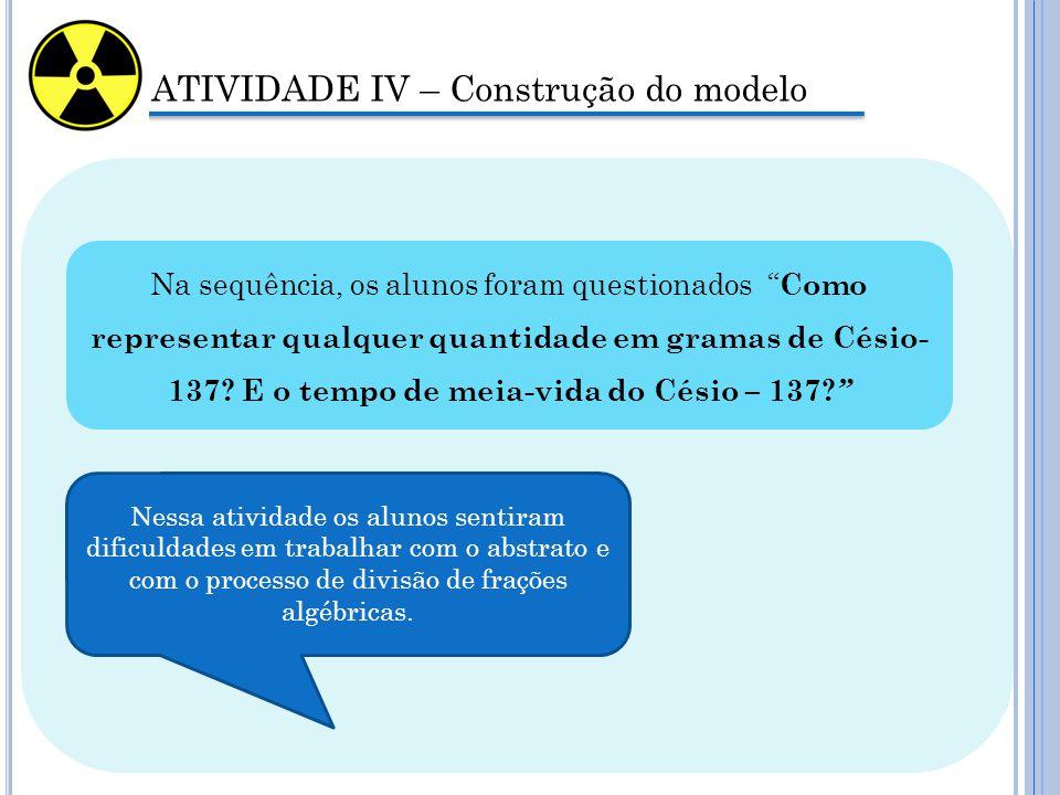 ATIVIDADE IV – Construção do modelo