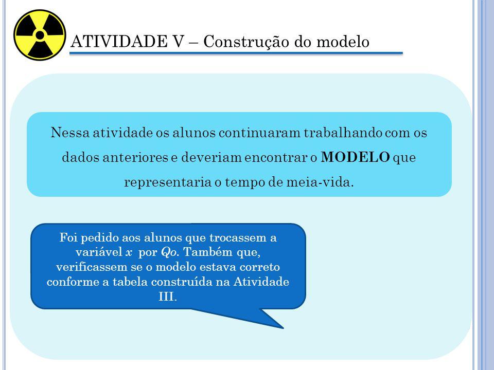 ATIVIDADE V – Construção do modelo