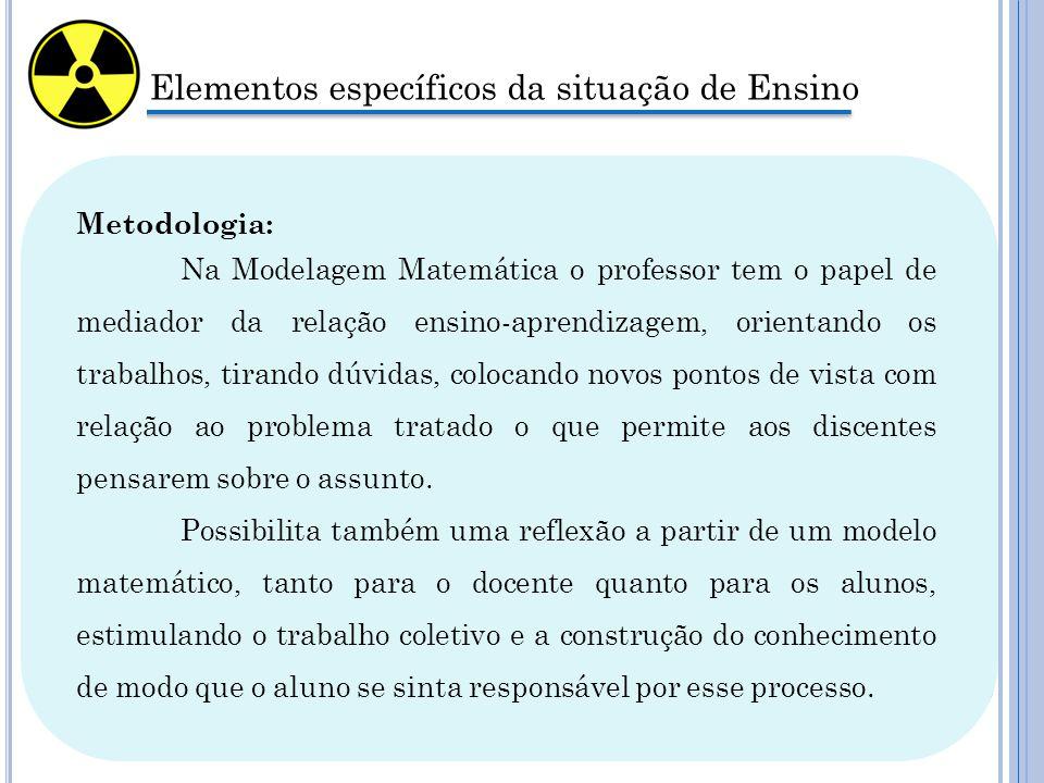 Elementos específicos da situação de Ensino