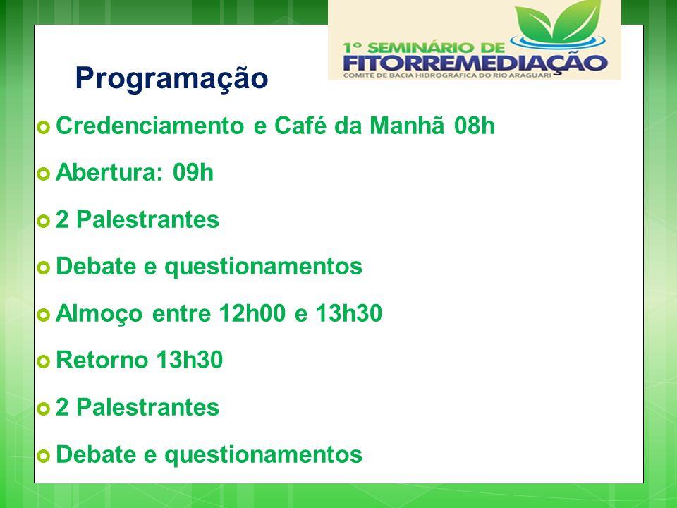 Programação Credenciamento e Café da Manhã 08h Abertura: 09h