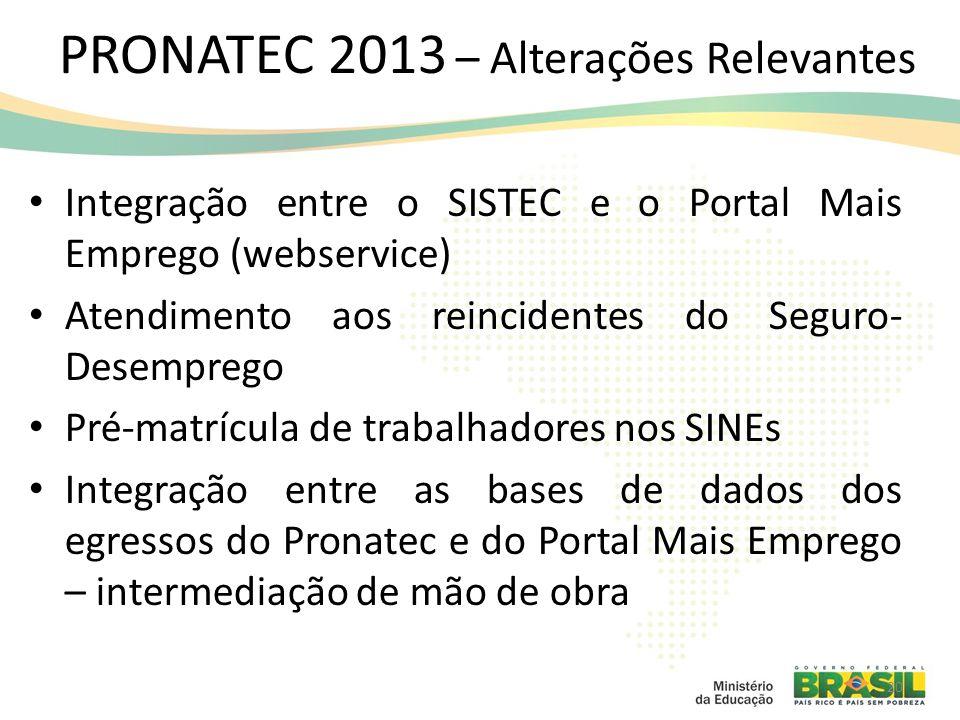 PRONATEC 2013 – Alterações Relevantes